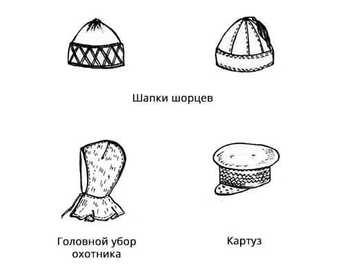 Выкройки казахского головного убора 32