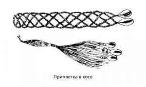 Накосные украшения шорцев
